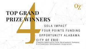 Forbes OZ 20 Grand Prize Winners